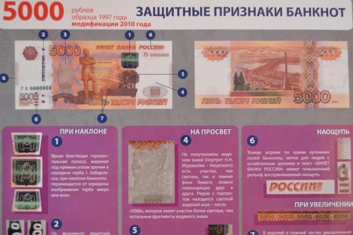 Подлинность пятитысячной купюры банка россии