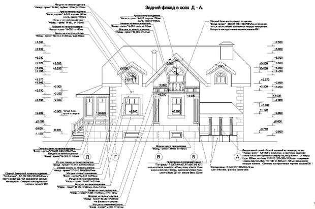 Архитектурный проект дома. Изображение  с сайта line8.ru