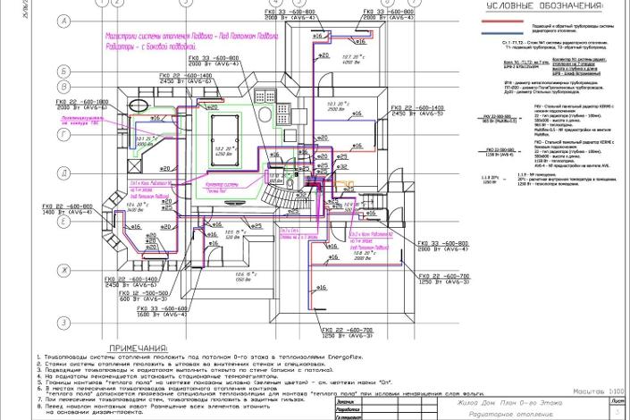 Инженерный проект. Изображение с сайта www.home-projects.ru