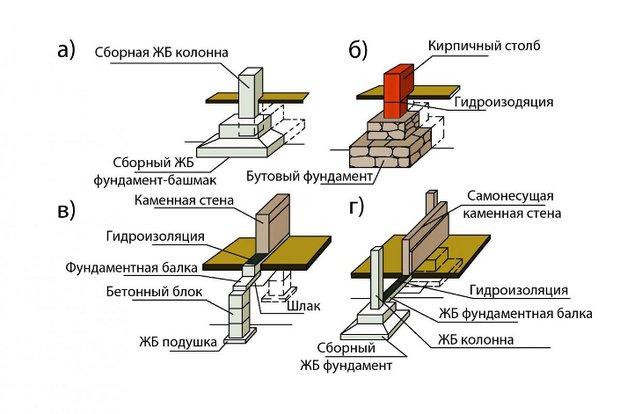 Фото с сайта banyabest.ru