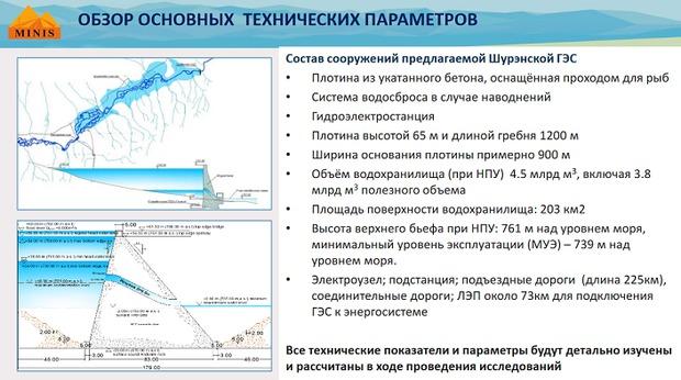 Параметры Шурэнской ГЭС