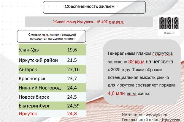 Изображение предоставлено РГУД