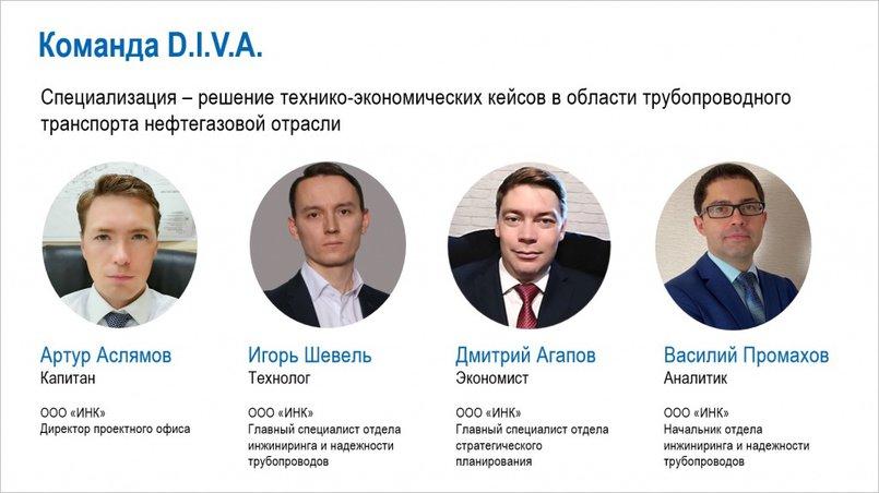 Команда D.I.V.A.