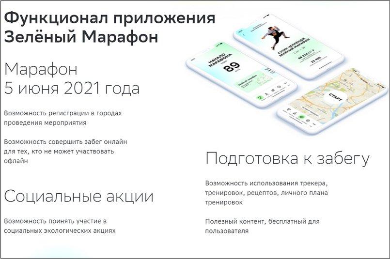 В мобильном приложении 5 июня можно будет пробежать одну из четырёх предложенных дистанций
