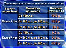 Ставки транспортного налога для иркутской области ставки транспортного налога сергиев посад