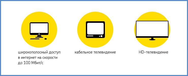 В августе 2011 года телеком-оператор «Дом.ru» подключил первого абонента в Иркутске. Что представляет собой «Дом.ru» спустя два года, смотрите в нашей инфографике.