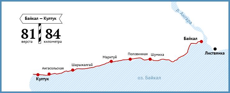 84-километровый участок Транссибирской магистрали проходит вдоль озера Байкал. Кругобайкальская дорога, запущенная в 1905 году, интересна своими тоннелями, мостами и галереями.