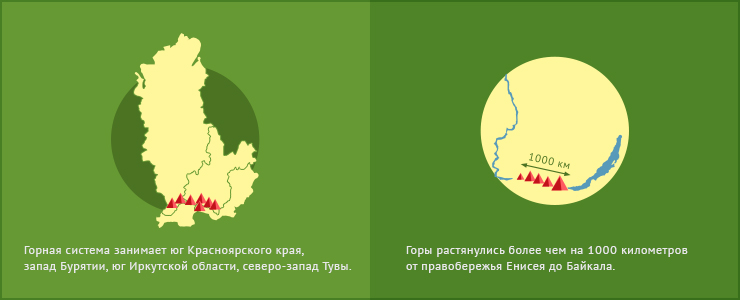 Восточный Саян уже многие годы остается популярным туристическим направлением у жителей Иркутской области. Эта горная система начала формироваться около 1500 миллионов лет назад.