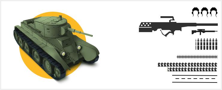 С 1941 года на базе Иркутского авиазавода выпускали военную технику.