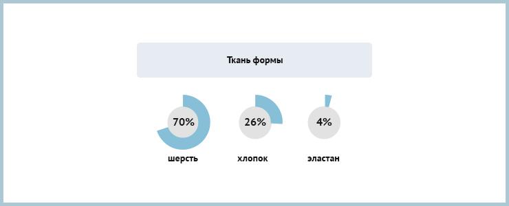 В Иркутске уже встречаются полицейские в новой форме темно-синего цвета. Стражи порядка теперь могут носить кепи, обязательным атрибутом стал жетон.